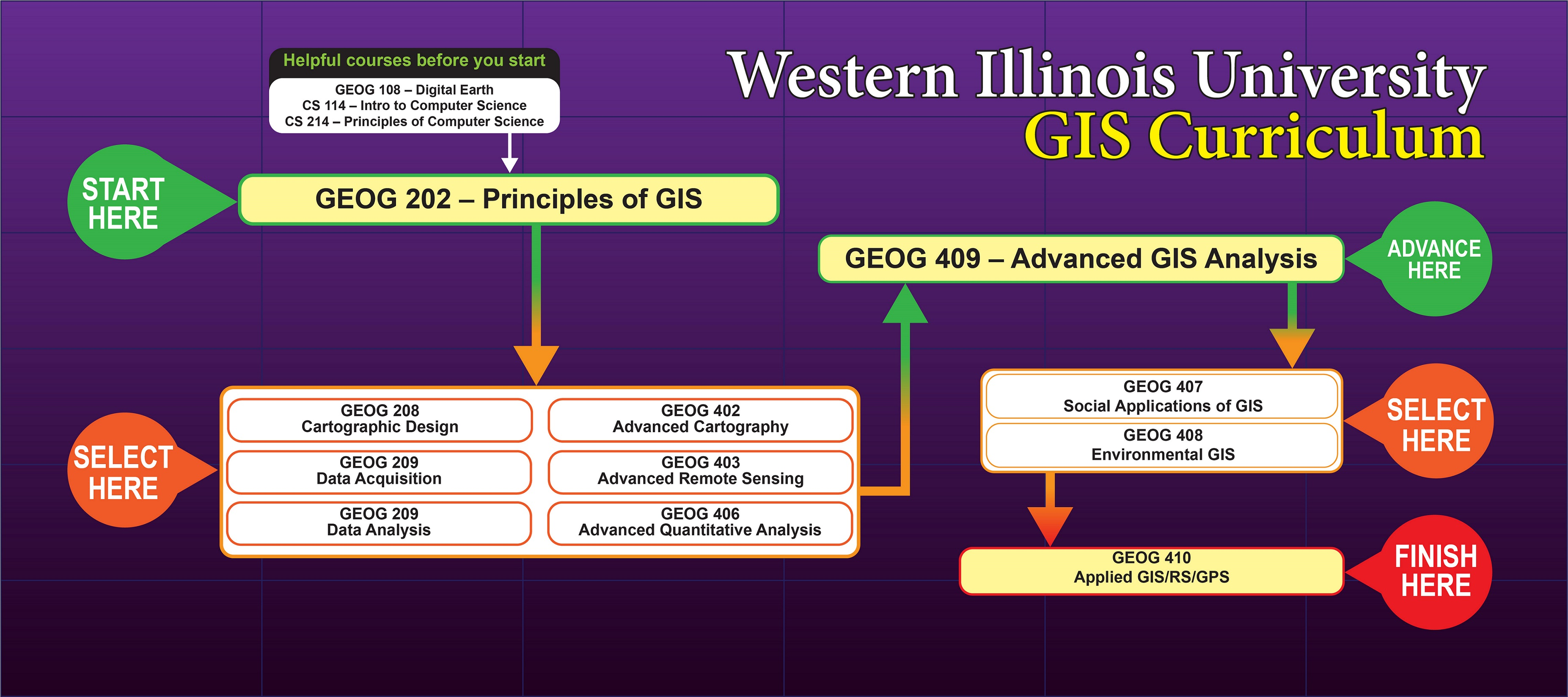 Geography Geographic Information Science And Meteorology College