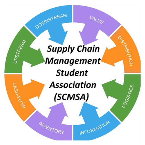 Supply Chain Management Student Association
