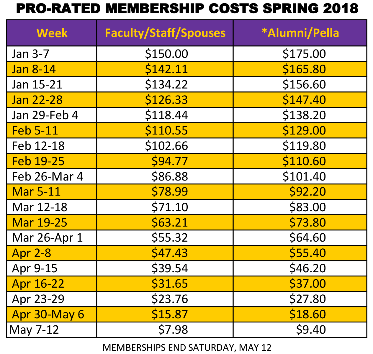 WIU Campus Rec Pro-rated Membership Costs SPRING 2018
