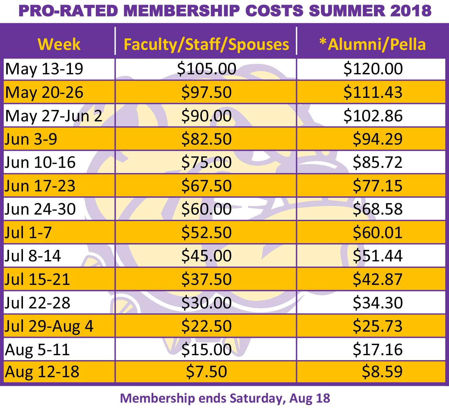 WIU Campus Rec Pro-rated Membership Costs SUMMER 2018