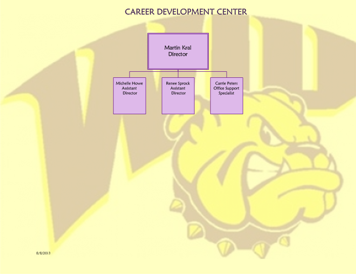 Career Center Organizational Chart