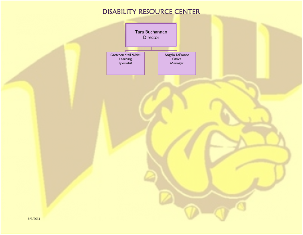 Disability Resource Center Organizational Chart