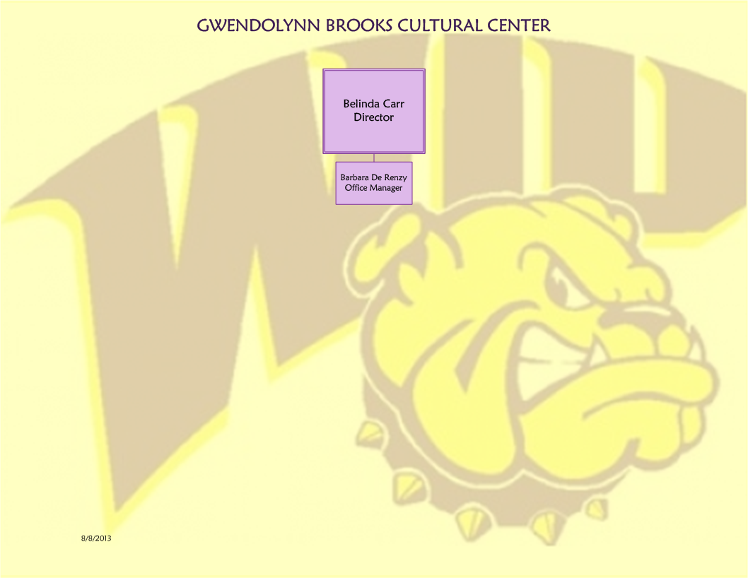 Gwendolyn Brooks Cultural Center Organizational Chart