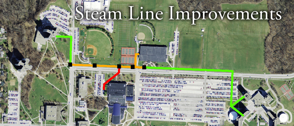 Steam Line Improvements